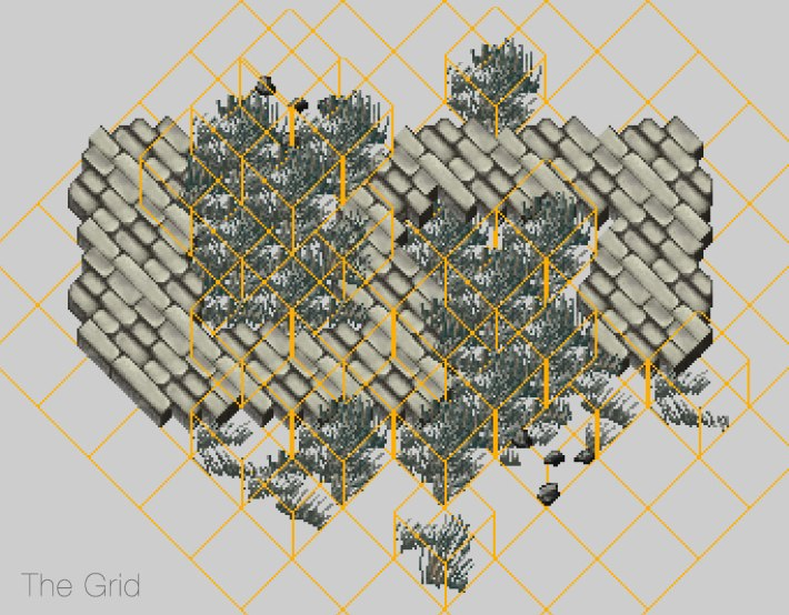 Ultima Online LandFall Grass The Grid